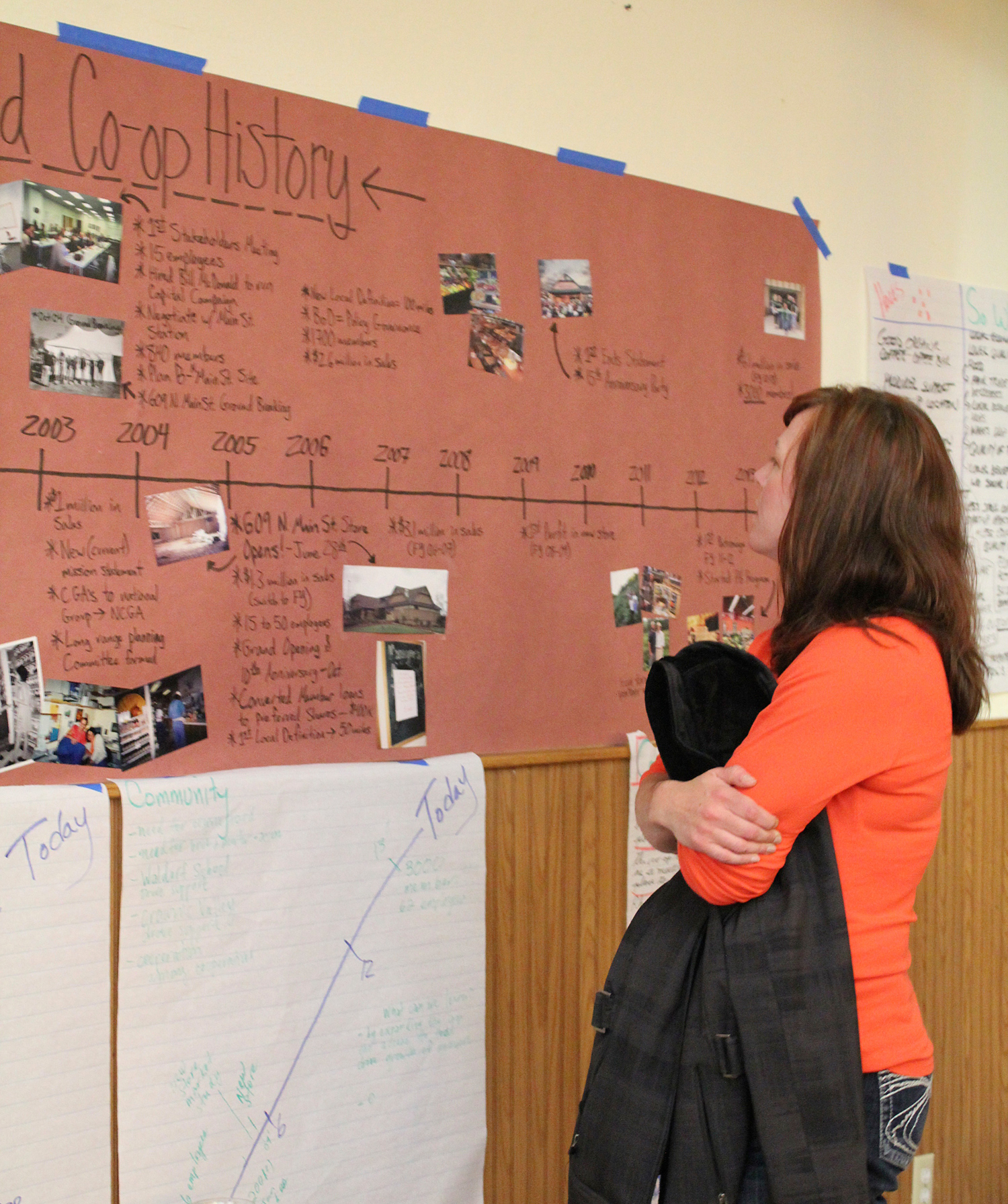 Emily Rozeske, Executive Director of the Viroqua Chamber Main Street, takes a closer look at the VFC timeline.