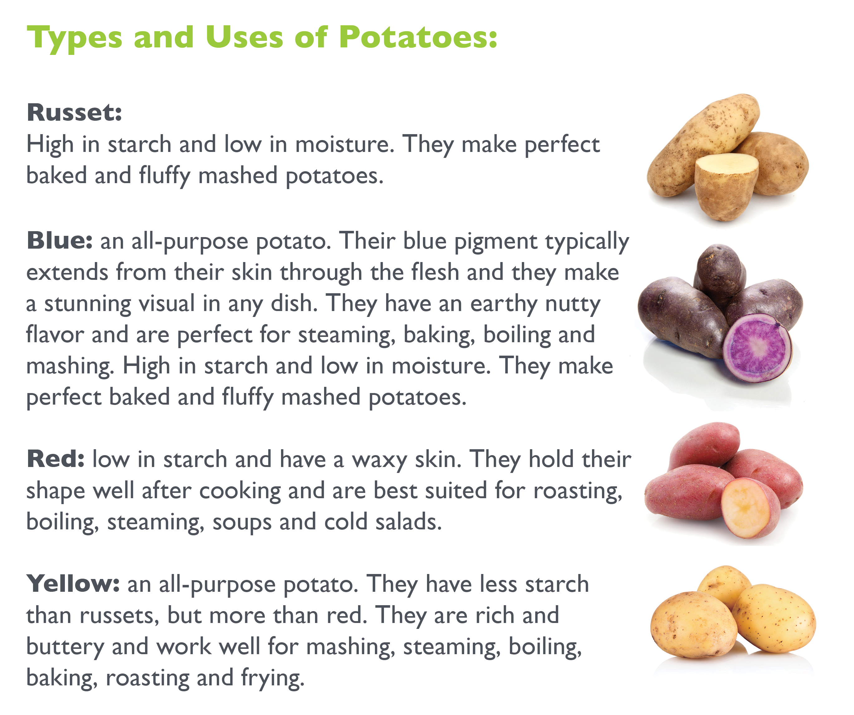 RecipeBlog-PotatoTypes and Uses.png